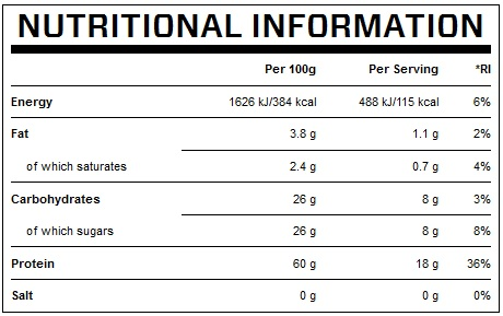 Essential Whey 60 facts