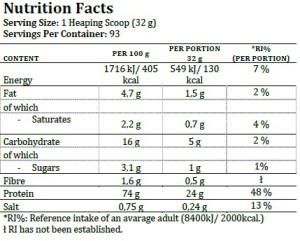 FIVE-STARS-WHEY-PROTEIN-facts-1-300x241
