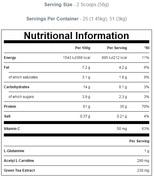 Impact Diet Whey facts