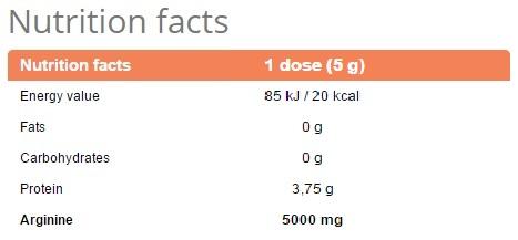 arginine 250 FACTS