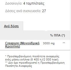 bodyraise creatine-1100-mg-110-tabs 1 facts