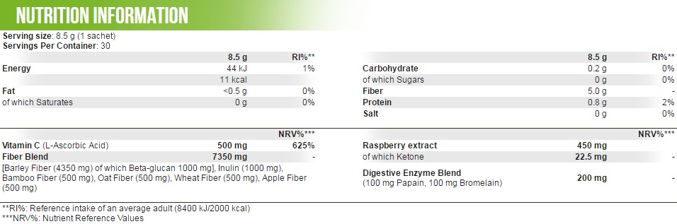 green series fibers and enzymes FACTS