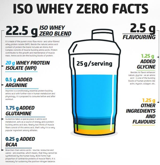 iso-whey-zero-2270g-new FACTS 2