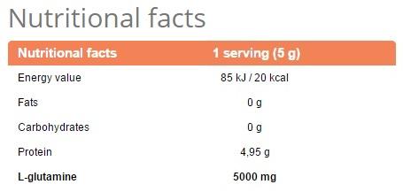 l-glutamine FACTS