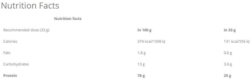 micellarcasein 1 FACTS