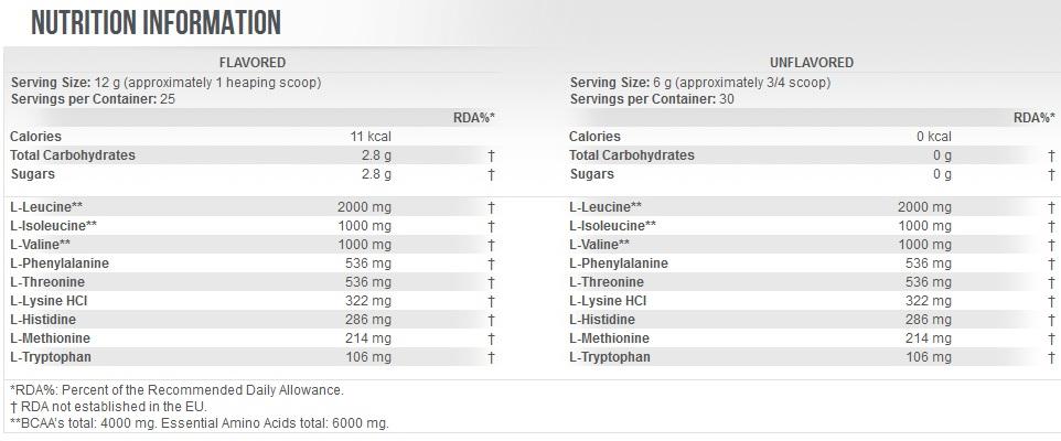 scitec essential amino matrix 300g pink lemonade facts