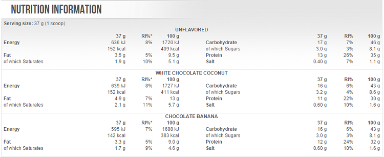 scitec protein pancake facts