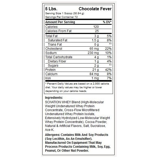 scivation-whey-chocolate facts